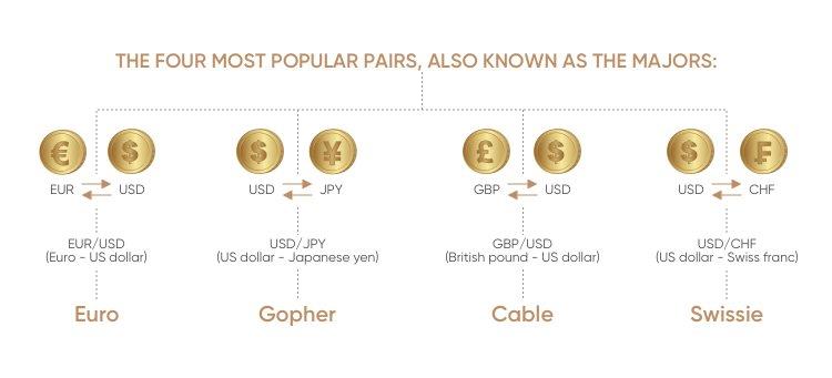 British Pound – allegheny investments